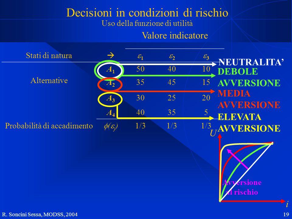 R. Soncini Sessa, MODSS, 2004 19 Decisioni in condizioni di rischio Uso della funzione di utilità Valore indicatore Stati di natura  11 22 33 A