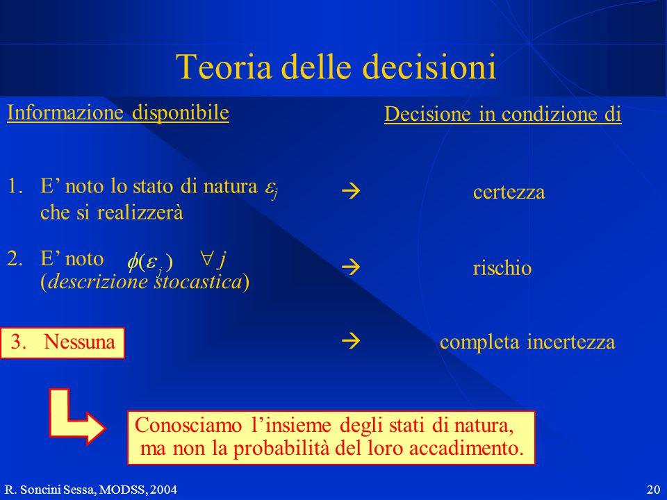 R. Soncini Sessa, MODSS, 2004 20 Teoria delle decisioni Informazione disponibile Decisione in condizione di  certezza  rischio 3.Nessuna  completa