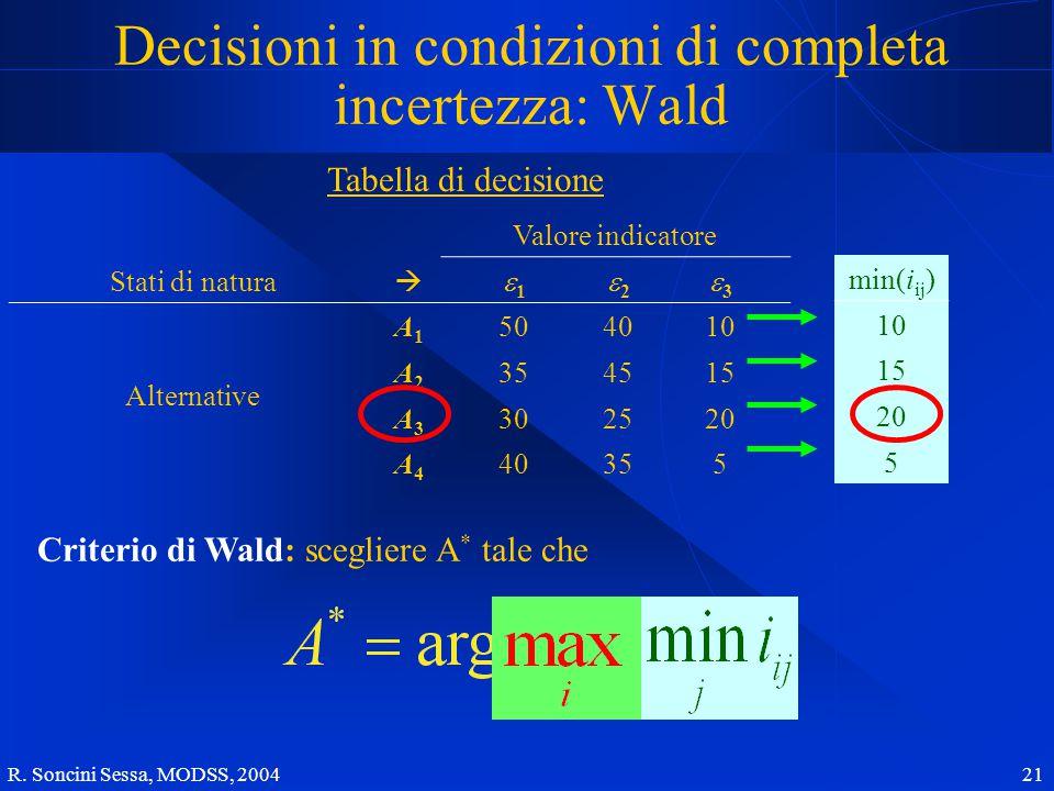 R. Soncini Sessa, MODSS, 2004 21 Decisioni in condizioni di completa incertezza: Wald Valore indicatore Stati di natura  11 22 33 Alternative A
