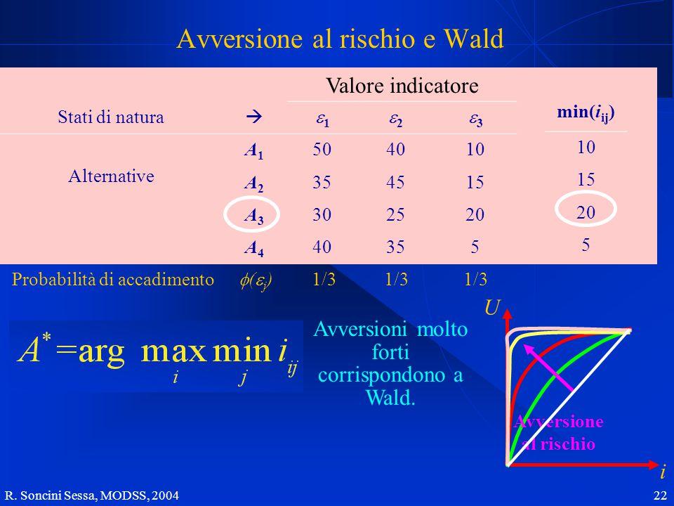 R. Soncini Sessa, MODSS, 2004 22 Prestazione Z ij Stati di natura (scenari)  w1w1 w2w2 w3w3 Decisioni (Alternative  politiche) x1x1 504010 x2x2 3545