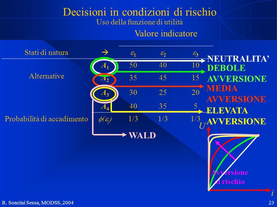 R. Soncini Sessa, MODSS, 2004 23 Decisioni in condizioni di rischio Uso della funzione di utilità Valore indicatore Stati di natura  11 22 33 A
