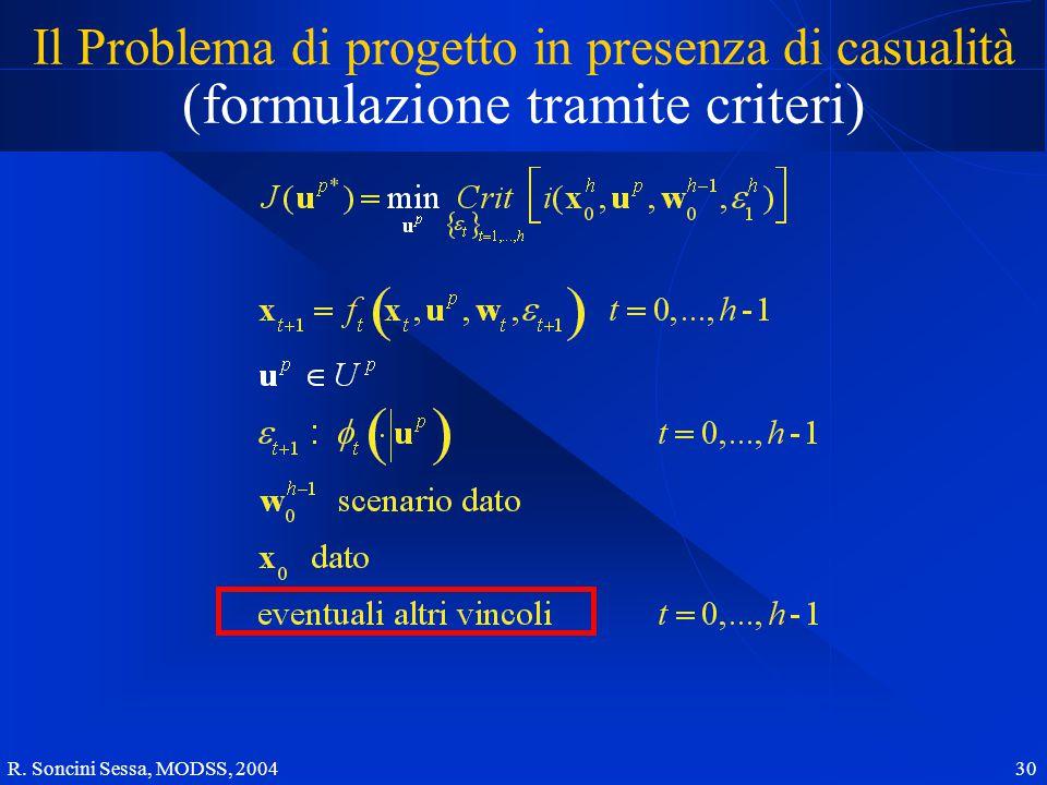 R. Soncini Sessa, MODSS, 2004 30 Il Problema di progetto in presenza di casualità (formulazione tramite criteri)
