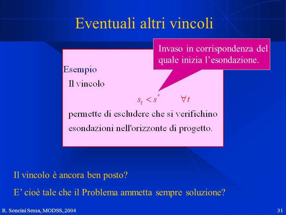 R.Soncini Sessa, MODSS, 2004 31 Eventuali altri vincoli Il vincolo è ancora ben posto.