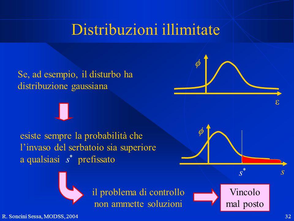 R. Soncini Sessa, MODSS, 2004 32 Se, ad esempio, il disturbo ha distribuzione gaussiana esiste sempre la probabilità che l'invaso del serbatoio sia su
