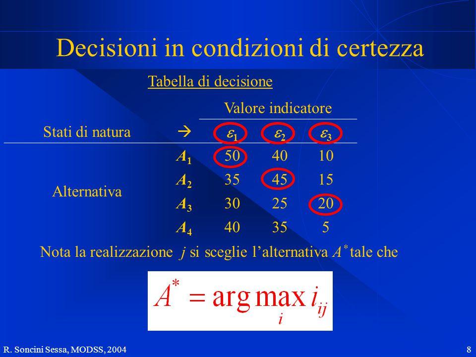 R. Soncini Sessa, MODSS, 2004 8 Decisioni in condizioni di certezza Valore indicatore Stati di natura  11 22 33 Alternativa A1A1 504010 A2A2 35
