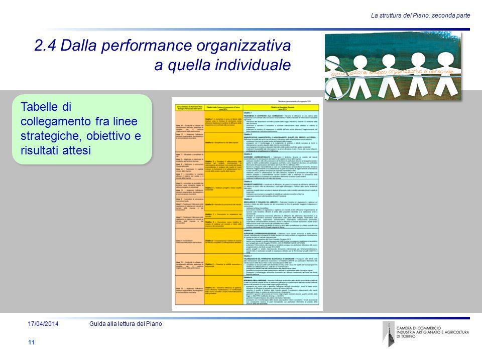 La struttura del piano: la seconda parte 2.4 Dalla performance organizzativa a quella individuale Tabelle di collegamento fra linee strategiche, obiet