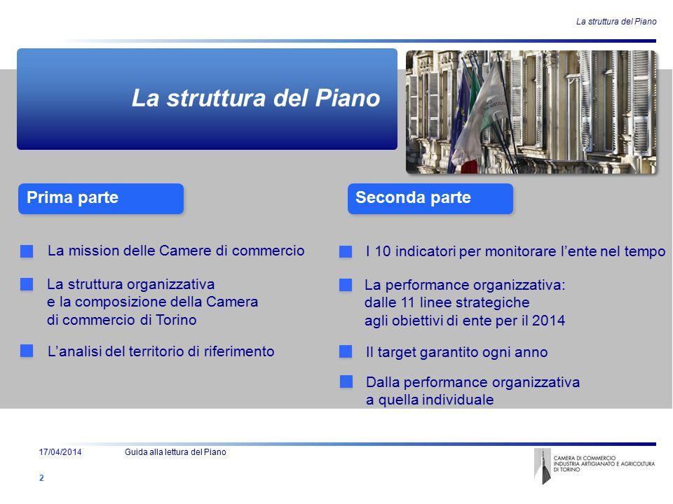 La struttura del Piano La struttura organizzativa e la composizione della Camera di commercio di Torino La mission delle Camere di commercio L'analisi