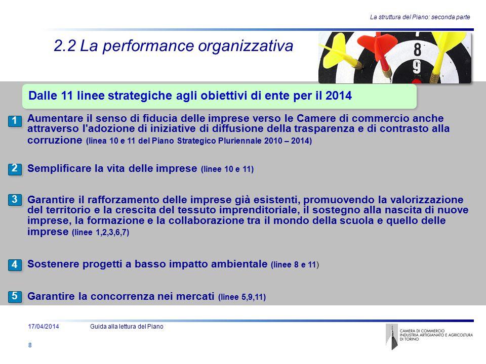 Ente - Attività e Struttura - Persone - Evoluzione 2.2 La performance organizzativa segue…Dalle 11 linee strategiche agli obiettivi di ente per il 2014 Accompagnare e tutelare le imprese nel rilancio competitivo e nell espansione all estero (linea 4) Promuovere la regolazione del mercato (linea 9) Promuovere nuove iniziative in materia di vigilanza sul mercato a tutela delle imprese e dei consumatori (linea 9) Garantire la solidità economica e patrimoniale (linea 10) Garantire l efficienza di gestione, anche attraverso l applicazione e il monitoraggio delle nuove normative nonché l informatizzazione delle procedure (linee 10 e 11) 6 6 7 7 8 8 La struttura del Piano: seconda parte 9 9 9 10 17/04/2014 Guida alla lettura del Piano