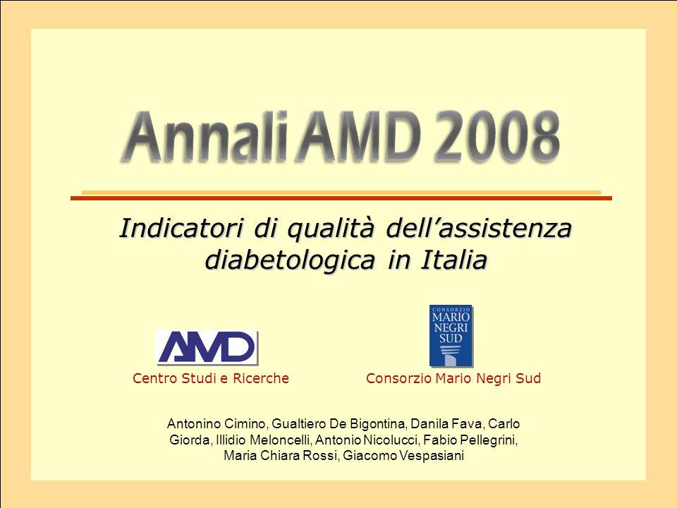 Mappa di rappresentatività geografica Indicatori descrittivi generali 205.244 pazienti visti nell'anno 2007 122 Centri – 116 analizzati La prevalenza del Diabete in Italia: 4,5% 0 <1 % 1-5 5-10 10-15 15-30 >30