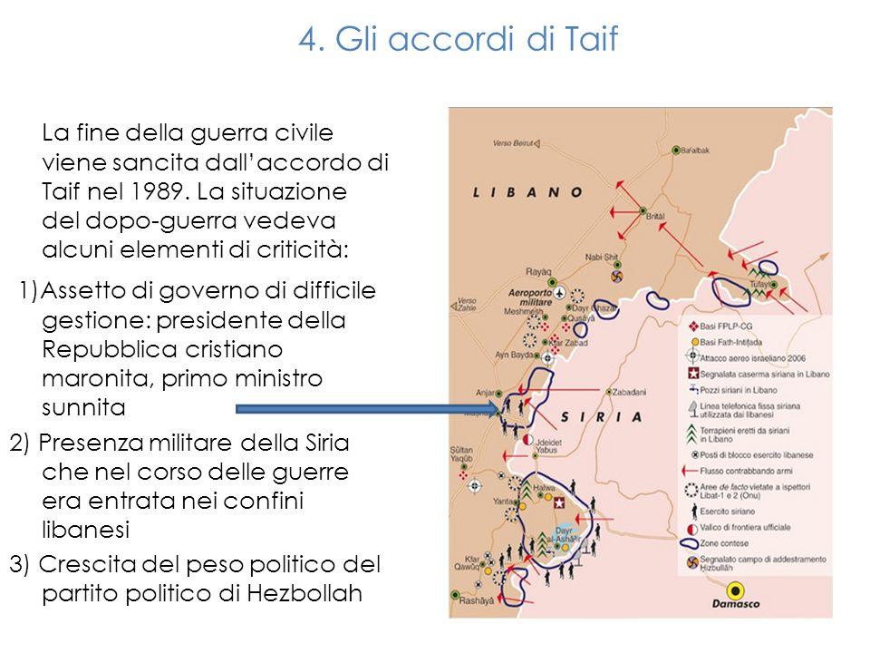 4. Gli accordi di Taif La fine della guerra civile viene sancita dall'accordo di Taif nel 1989. La situazione del dopo-guerra vedeva alcuni elementi d