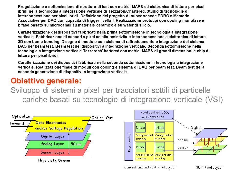Progettazione e sottomissione di strutture di test con matrici MAPS ed elettronica di lettura per pixel ibridi nella tecnologia a integrazione verticale di Tezzaron/Chartered.