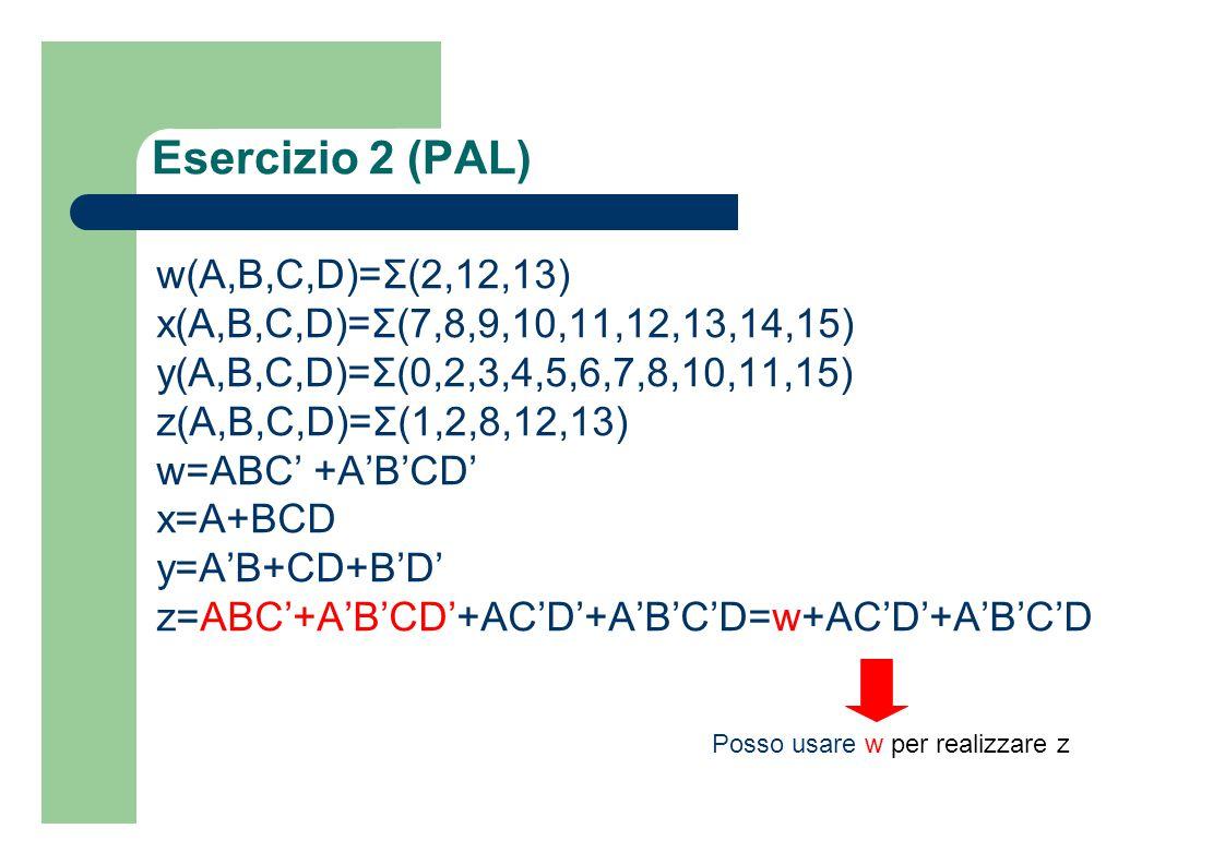 Esercizio 2 (PAL) w(A,B,C,D)=Σ(2,12,13) x(A,B,C,D)=Σ(7,8,9,10,11,12,13,14,15) y(A,B,C,D)=Σ(0,2,3,4,5,6,7,8,10,11,15) z(A,B,C,D)=Σ(1,2,8,12,13) w=ABC'