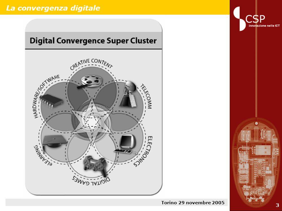 Torino 29 novembre 2005 3 La convergenza digitale