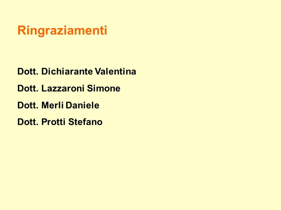 Ringraziamenti Dott. Dichiarante Valentina Dott. Lazzaroni Simone Dott. Merli Daniele Dott. Protti Stefano