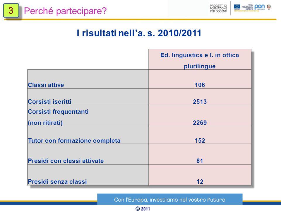 3 3 Perché partecipare I risultati nell'a. s. 2010/2011