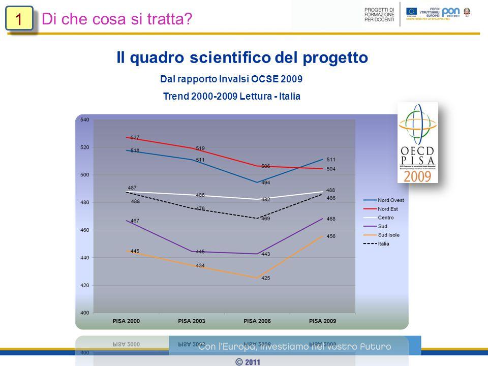 Dal rapporto Invalsi OCSE 2009 Trend 2000-2009 Lettura - Italia Di che cosa si tratta.