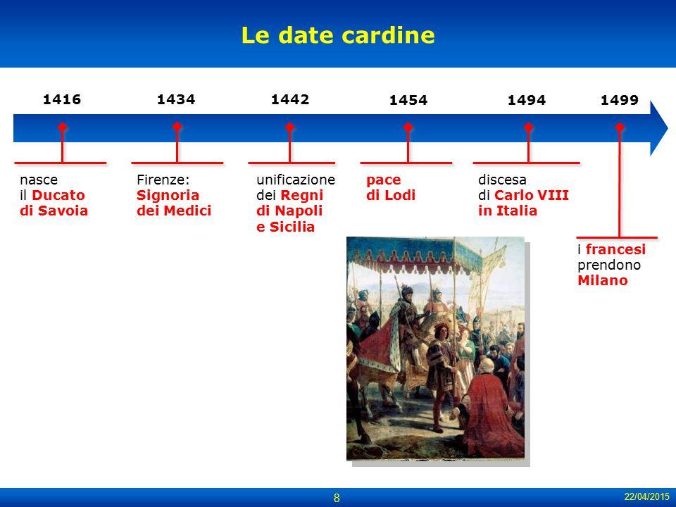 22/04/2015 8 i francesi prendono Milano Le date cardine 1434 Firenze: Signoria dei Medici 1442 unificazione dei Regni di Napoli e Sicilia 1416 nasce i