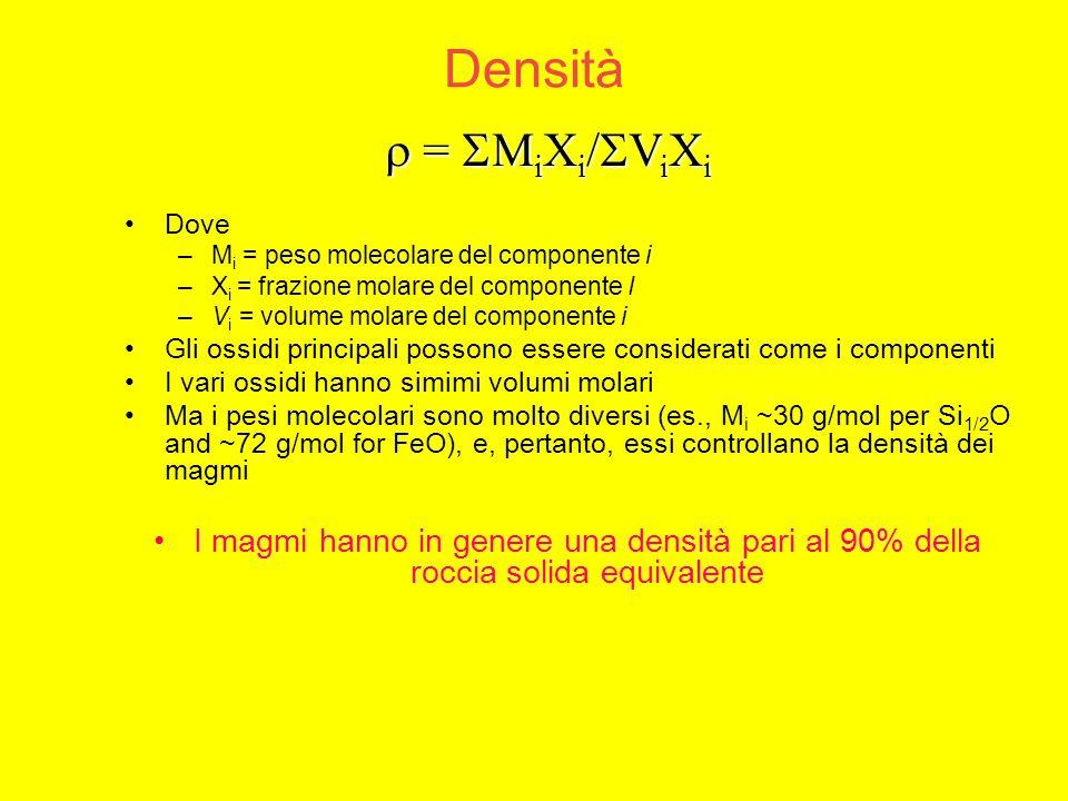  =  M i X i /  V i X i Densità Dove –M i = peso molecolare del componente i –X i = frazione molare del componente I –V i = volume molare del compon
