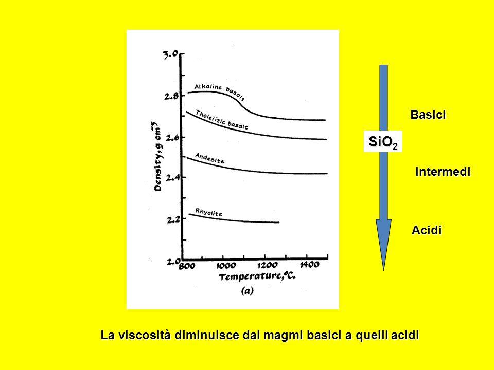 SiO 2 Basici Intermedi Acidi La viscosità diminuisce dai magmi basici a quelli acidi