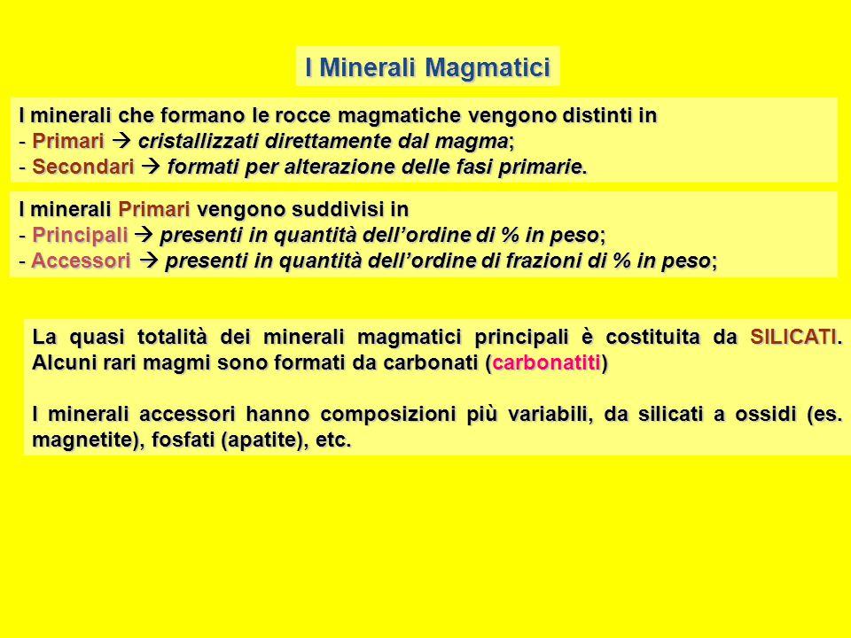 I Minerali Magmatici I minerali che formano le rocce magmatiche vengono distinti in - Primari  cristallizzati direttamente dal magma; - Secondari  f