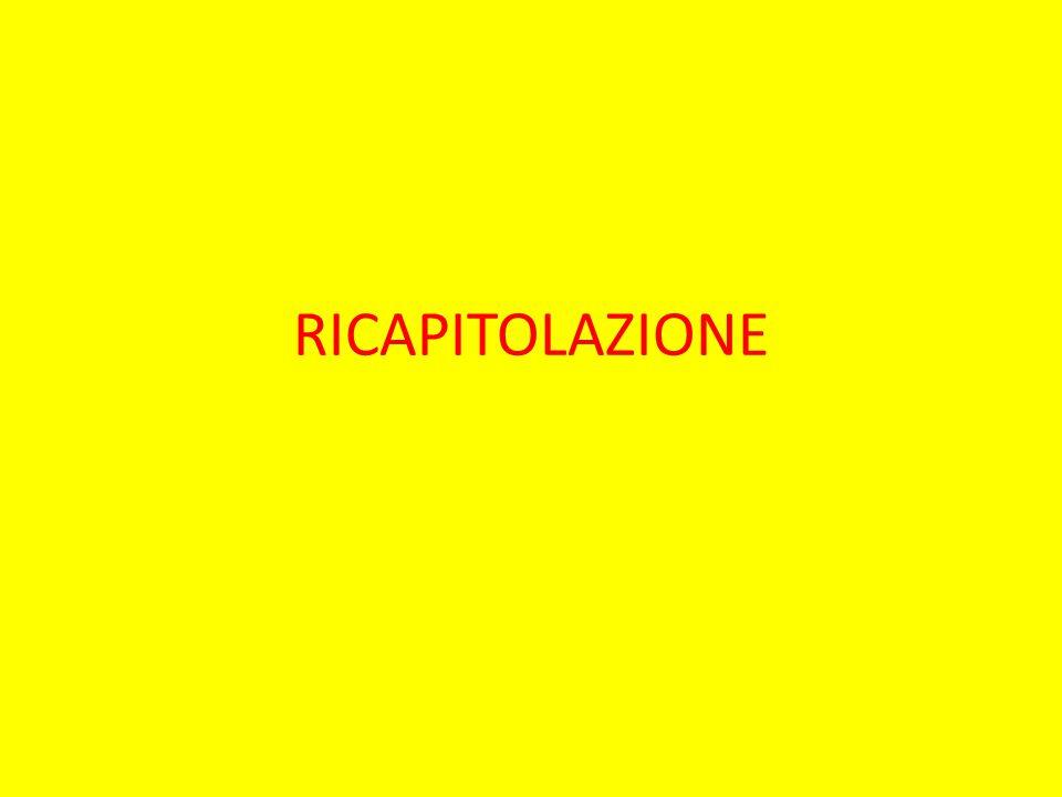 RICAPITOLAZIONE