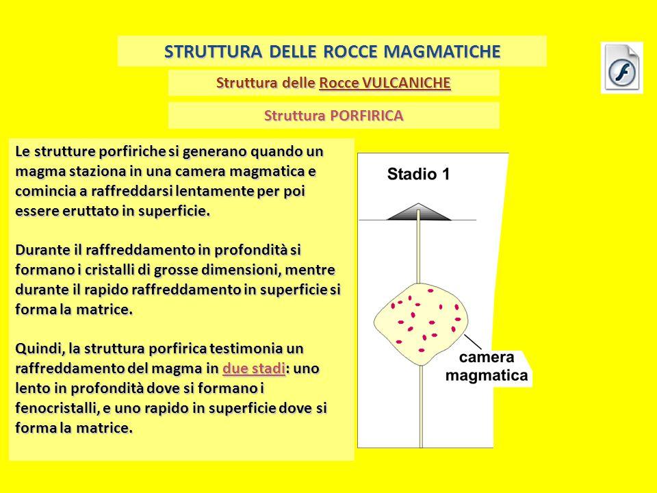 Struttura delle Rocce VULCANICHE STRUTTURA DELLE ROCCE MAGMATICHE Struttura PORFIRICA Le strutture porfiriche si generano quando un magma staziona in