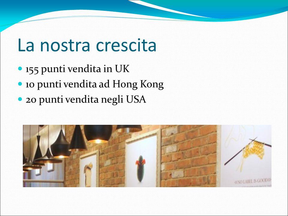 La nostra crescita 155 punti vendita in UK 10 punti vendita ad Hong Kong 20 punti vendita negli USA