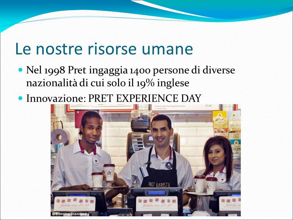 Le nostre risorse umane Nel 1998 Pret ingaggia 1400 persone di diverse nazionalità di cui solo il 19% inglese Innovazione: PRET EXPERIENCE DAY