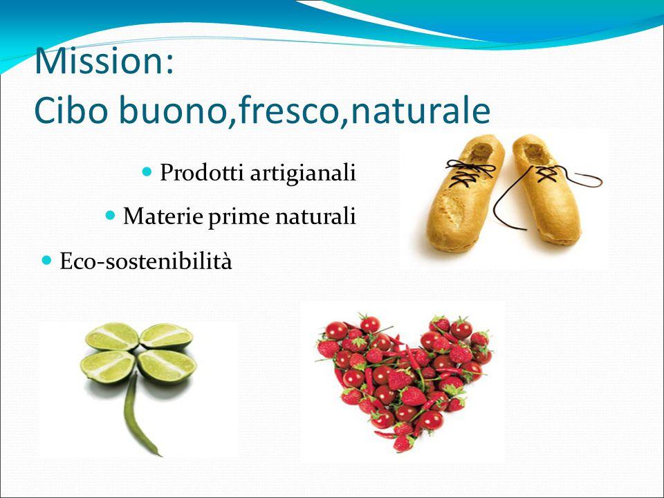 Prodotti artigianali Materie prime naturali Eco-sostenibilità Mission: Cibo buono,fresco,naturale