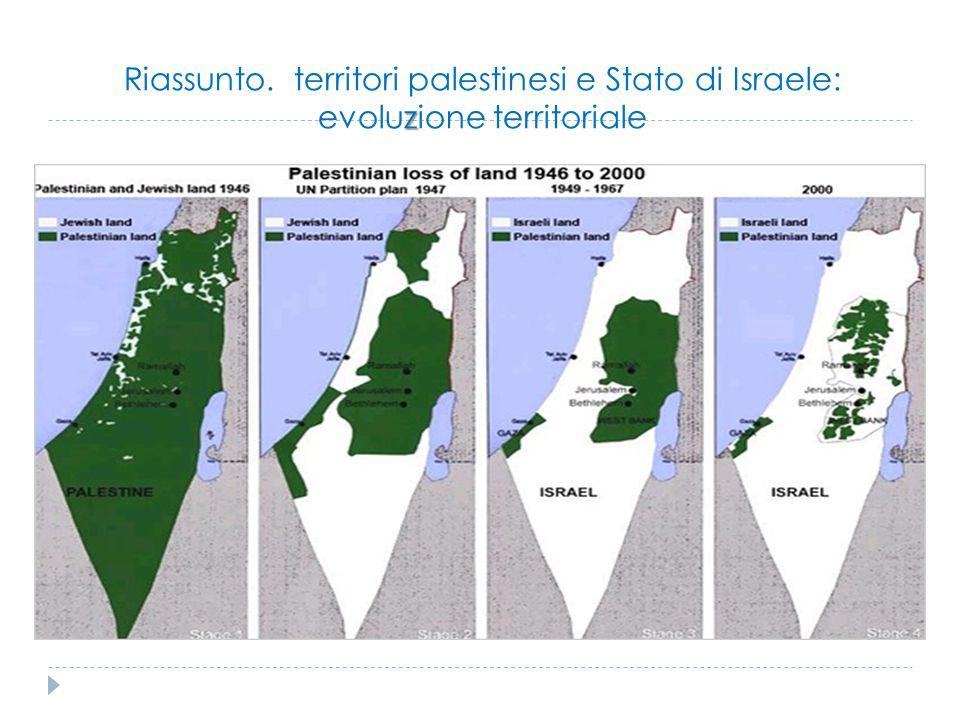 z Riassunto. territori palestinesi e Stato di Israele: evoluzione territoriale