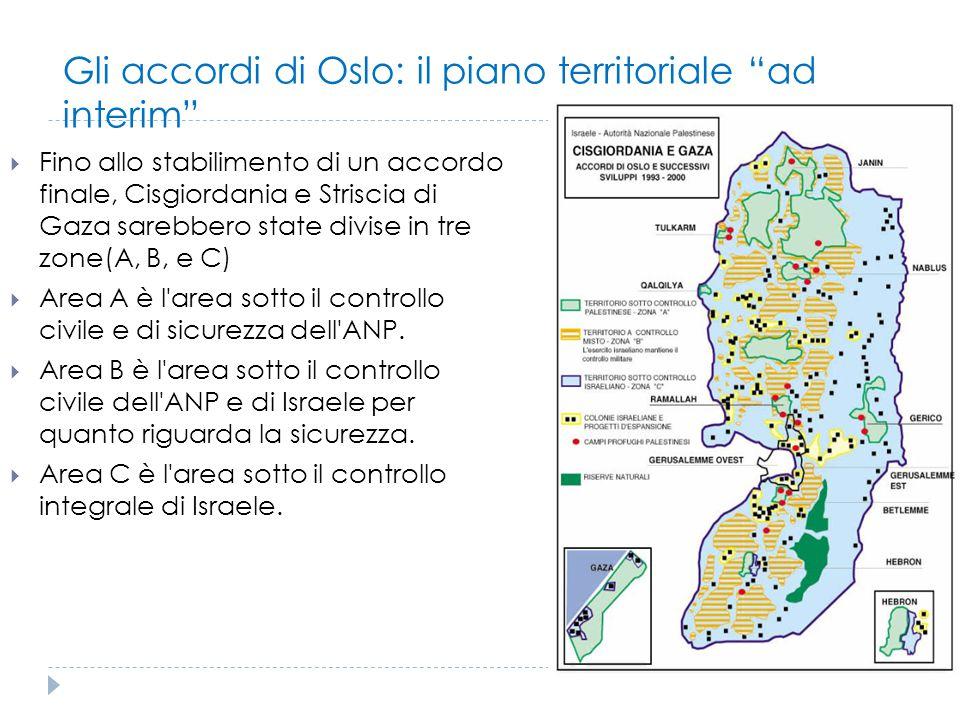 """Gli accordi di Oslo: il piano territoriale """"ad interim""""  Fino allo stabilimento di un accordo finale, Cisgiordania e Striscia di Gaza sarebbero state"""