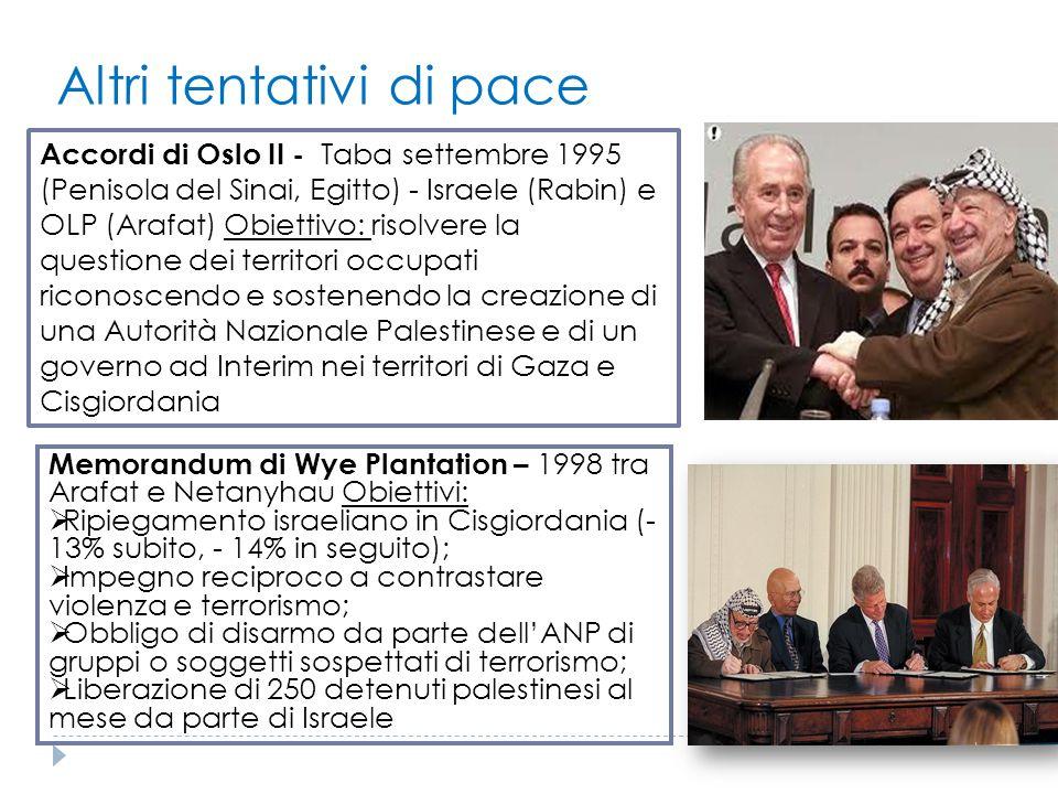 Altri tentativi di pace Accordi di Oslo II - Taba settembre 1995 (Penisola del Sinai, Egitto) - Israele (Rabin) e OLP (Arafat) Obiettivo: risolvere la