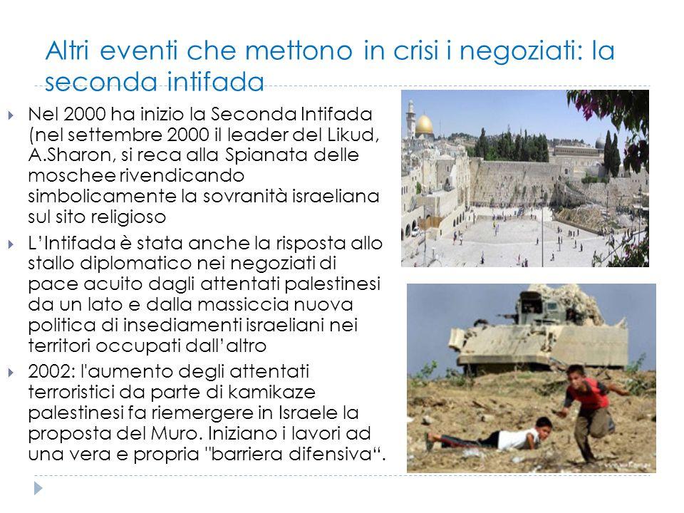 Altri eventi che mettono in crisi i negoziati: la seconda intifada  Nel 2000 ha inizio la Seconda Intifada (nel settembre 2000 il leader del Likud, A