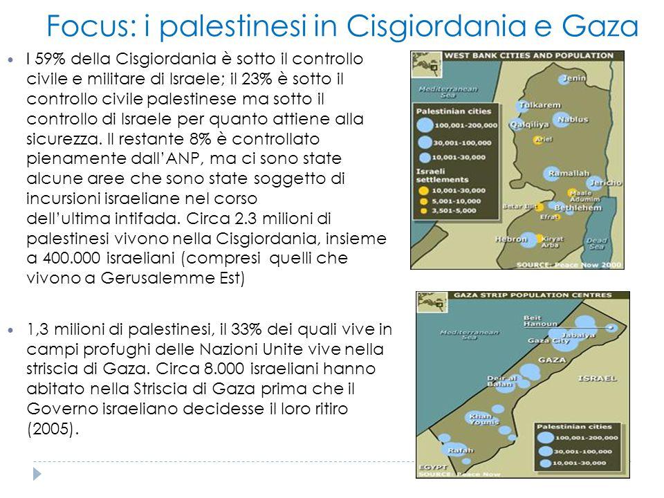 Focus: i palestinesi in Cisgiordania e Gaza l 59% della Cisgiordania è sotto il controllo civile e militare di Israele; il 23% è sotto il controllo ci