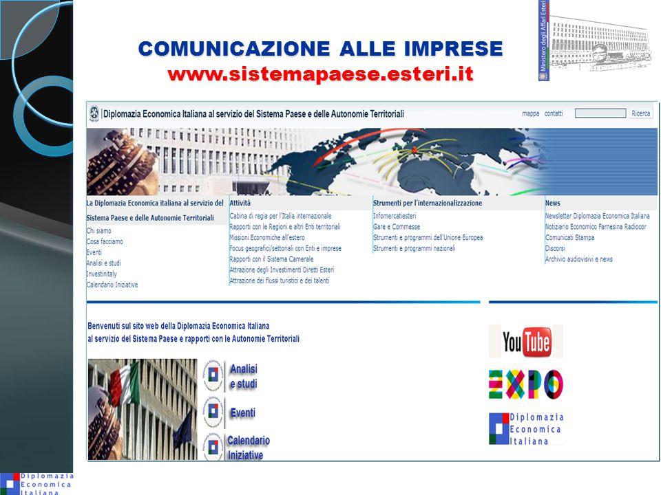 COMUNICAZIONE ALLE IMPRESE www.sistemapaese.esteri.it