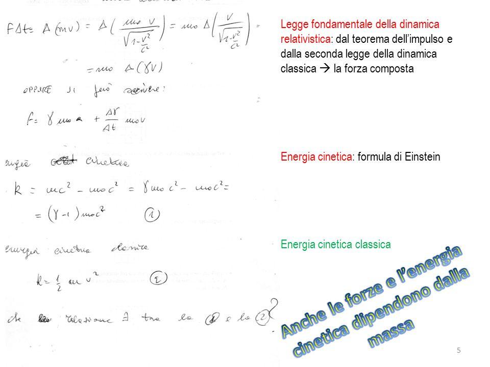 Ecco quando K relativistica è uguale a K classica Energia a riposo ed energia totale (Einstein) Relazione tra m, v ed E.