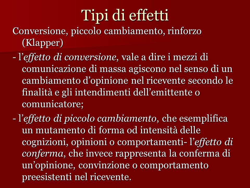 Tipi di effetti Conversione, piccolo cambiamento, rinforzo (Klapper)  - l'effetto di conversione, vale a dire i mezzi di comunicazione di massa agisc