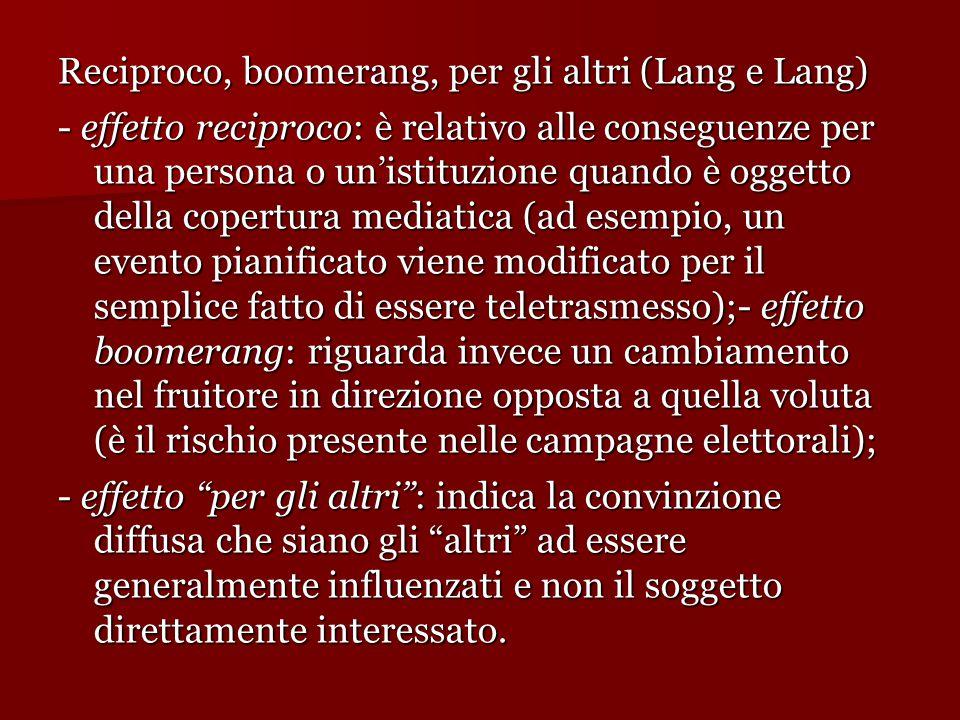 Reciproco, boomerang, per gli altri (Lang e Lang)  - effetto reciproco: è relativo alle conseguenze per una persona o un'istituzione quando è oggetto