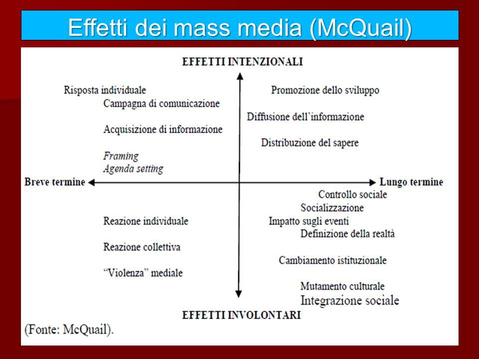 Effetti dei mass media (McQuail)