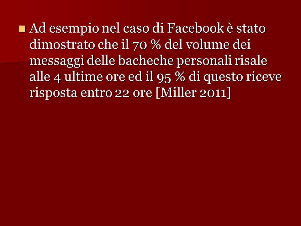 Ad esempio nel caso di Facebook è stato dimostrato che il 70 % del volume dei messaggi delle bacheche personali risale alle 4 ultime ore ed il 95 % di
