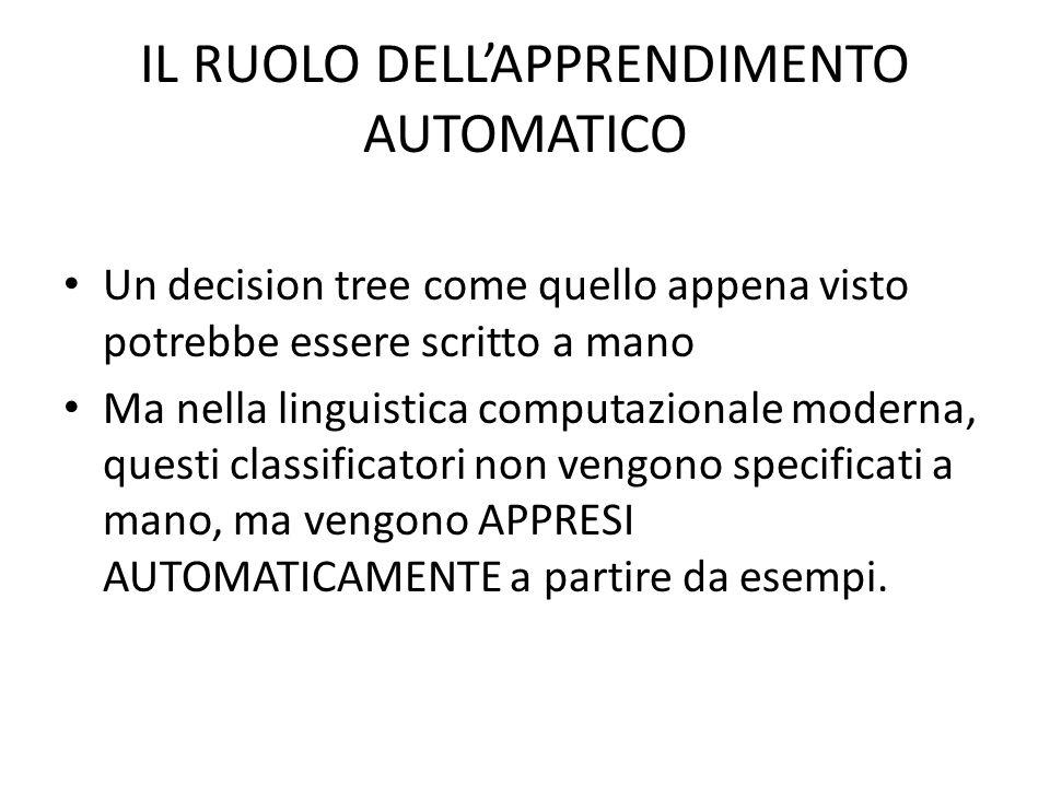 IL RUOLO DELL'APPRENDIMENTO AUTOMATICO Un decision tree come quello appena visto potrebbe essere scritto a mano Ma nella linguistica computazionale mo