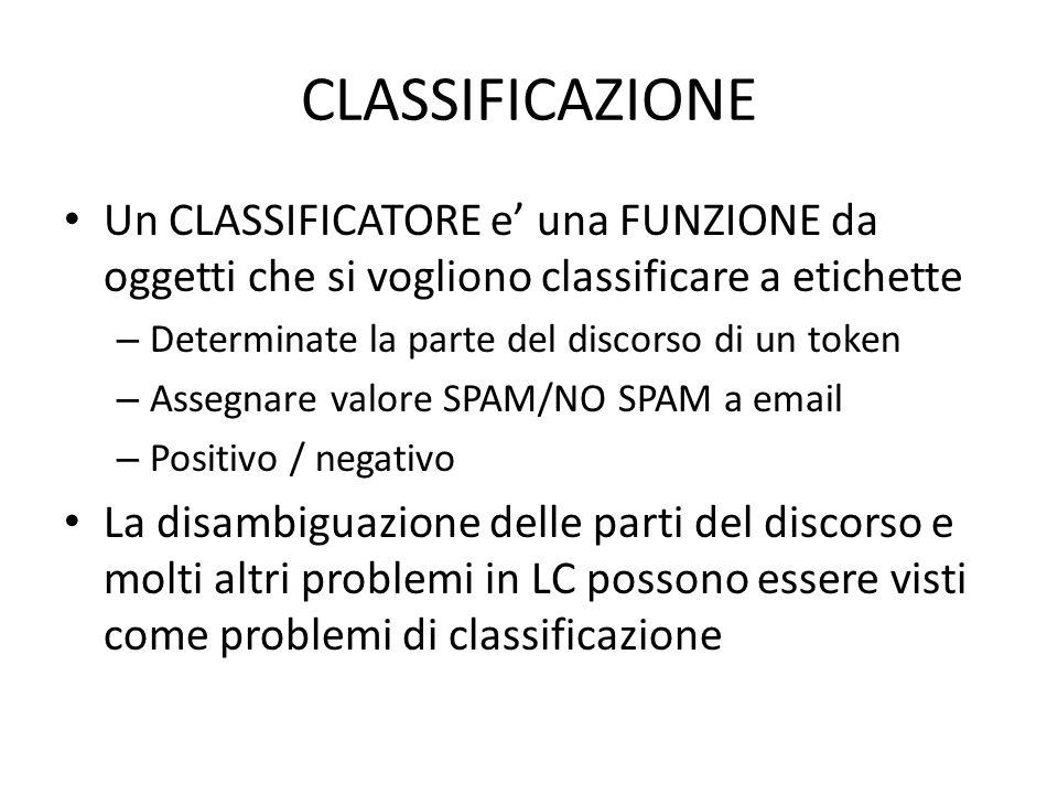 CLASSIFICAZIONE Un CLASSIFICATORE e' una FUNZIONE da oggetti che si vogliono classificare a etichette – Determinate la parte del discorso di un token
