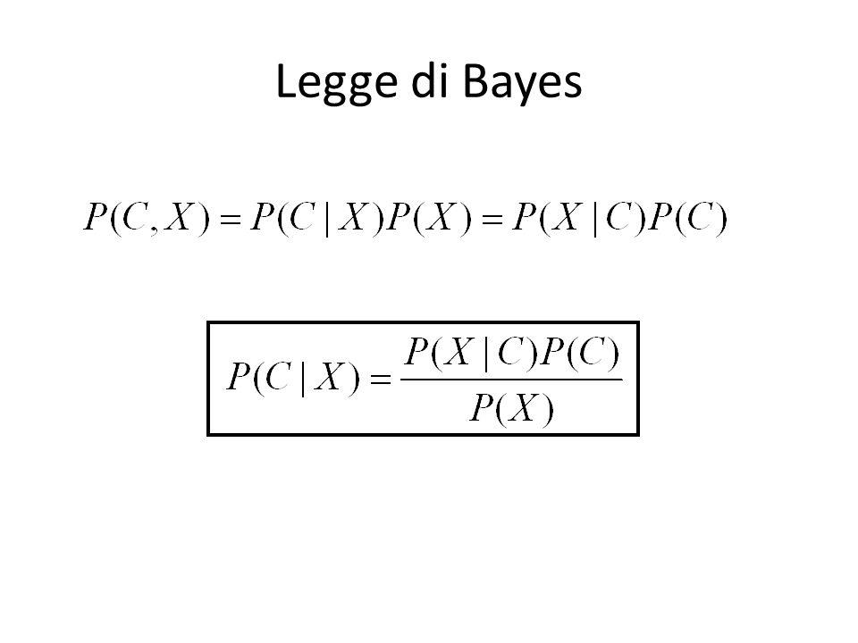 Legge di Bayes