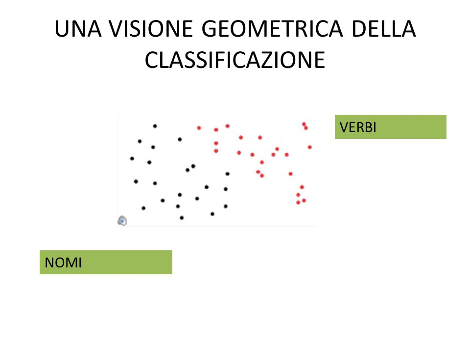 18 Stima delle probabilita' Can be done using Maximum Likelihood Estimation as usual, for BOTH probabilities: