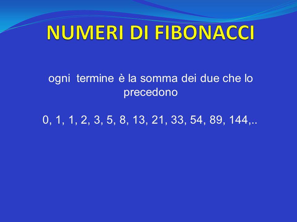 ogni termine è la somma dei due che lo precedono 0, 1, 1, 2, 3, 5, 8, 13, 21, 33, 54, 89, 144,..