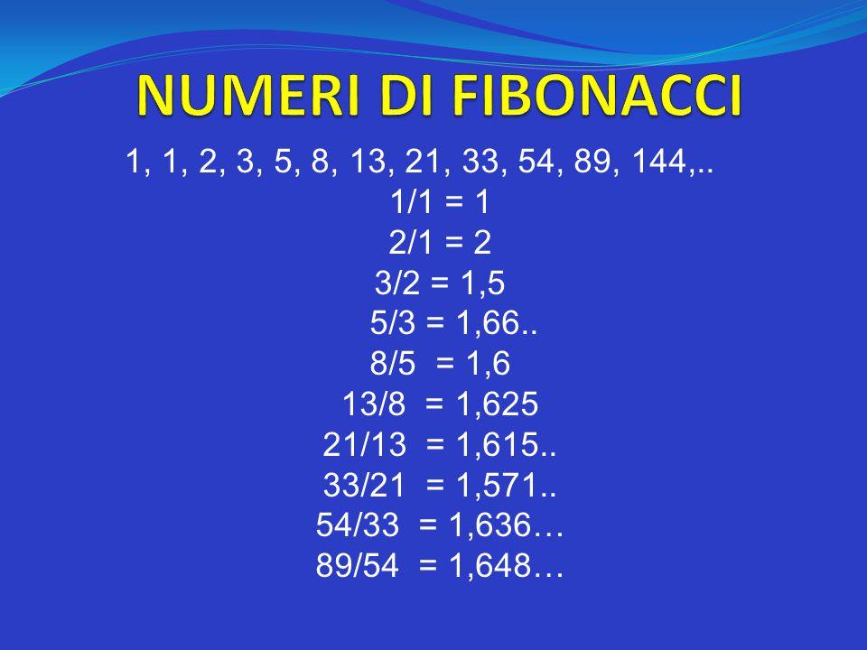 1, 1, 2, 3, 5, 8, 13, 21, 33, 54, 89, 144,.. 1/1 = 1 2/1 = 2 3/2 = 1,5 5/3 = 1,66.. 8/5 = 1,6 13/8 = 1,625 21/13 = 1,615.. 33/21 = 1,571.. 54/33 = 1,6