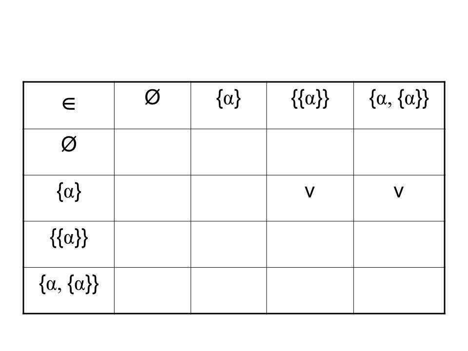  Ø{α}{α}{{ α }}{ α, { α }} Ø {α}{α}vv {{ α }} { α, { α }}