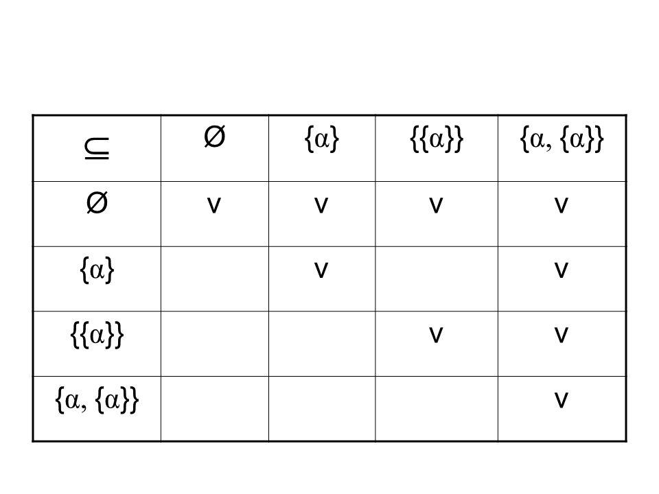  Ø{α}{α}{{ α }}{ α, { α }} Øvvvv {α}{α}vv {{ α }}vv { α, { α }}v