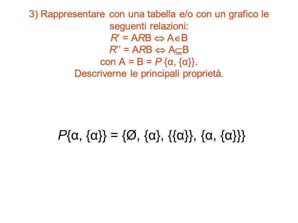 3) Rappresentare con una tabella e/o con un grafico le seguenti relazioni: R' = ARB  A  B R'' = ARB  A  B con A = B = P {α, {α}}. Descriverne le p