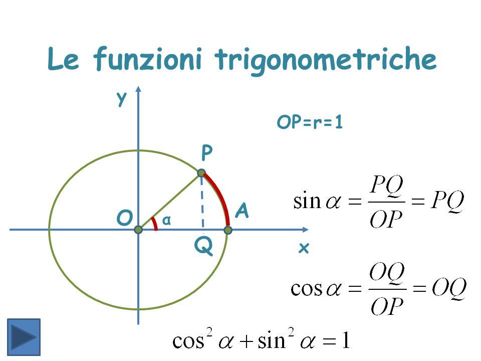Le funzioni trigonometriche x y OP=r=1 P A α O Q